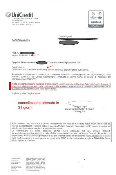 Cancellazione Unicredit